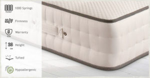 Különféle matrac modellek a Matractrend oldalon